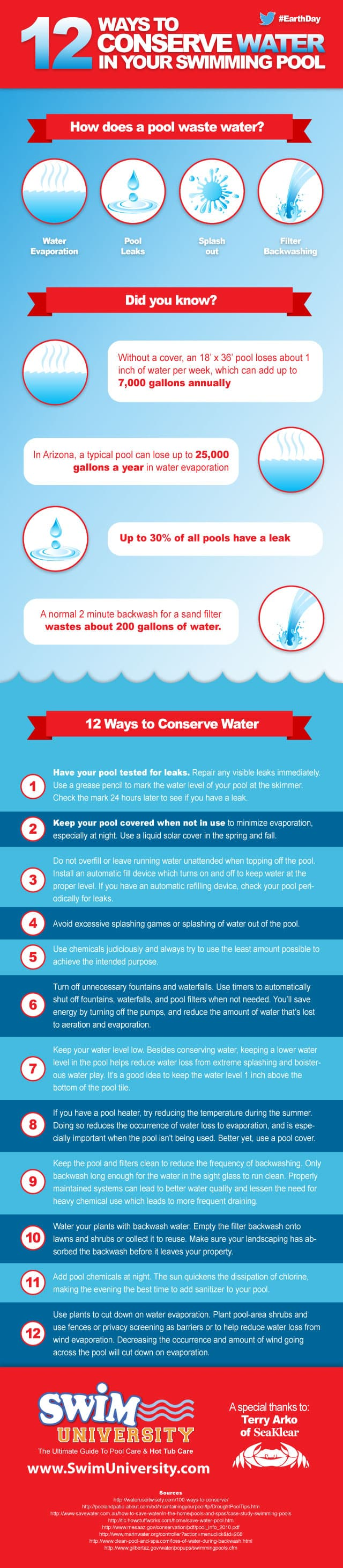 water-conservation-infographic