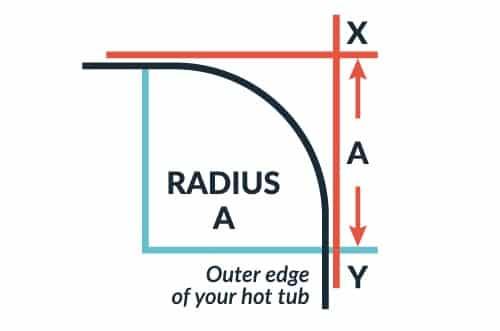 Hot Tub Cover Corner Radius