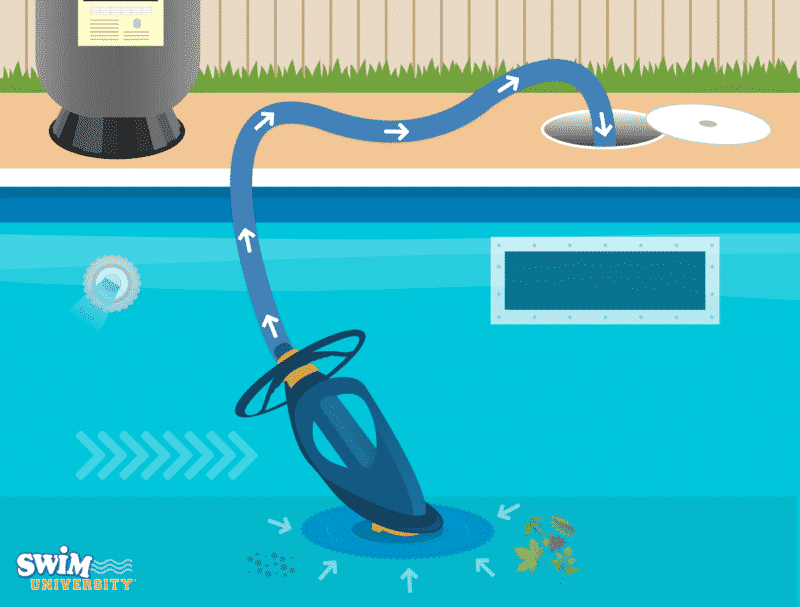 How Does a Suction Pool Cleaner Work