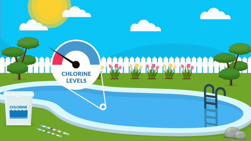 How to Cure Chlorine Lock and Chlorine Demand