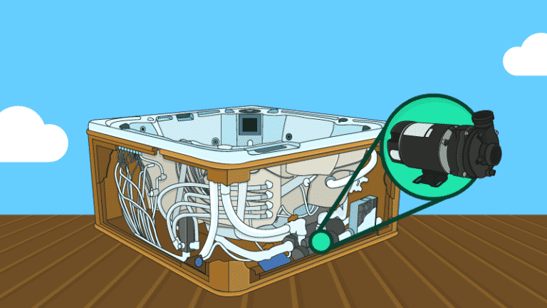 The Complete Guide to Hot Tub Pumps