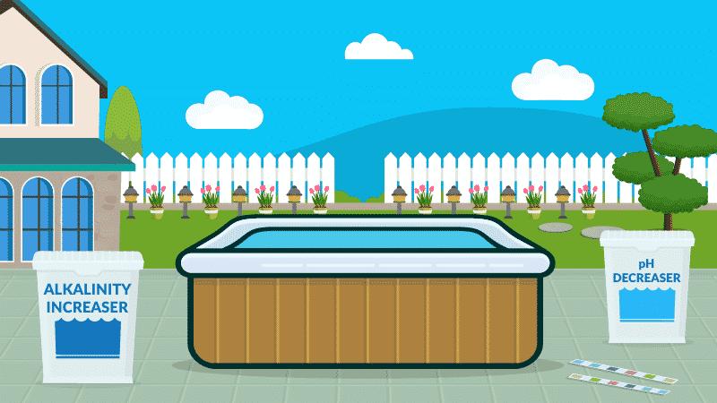 How to Balance Hot Tub pH