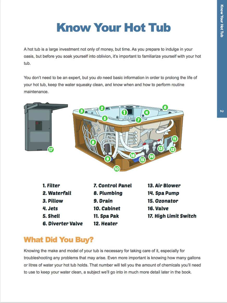 Know Your Hot Tub Page