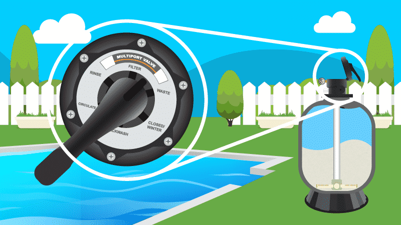 How to Use a Multiport Valve on a Pool Filter