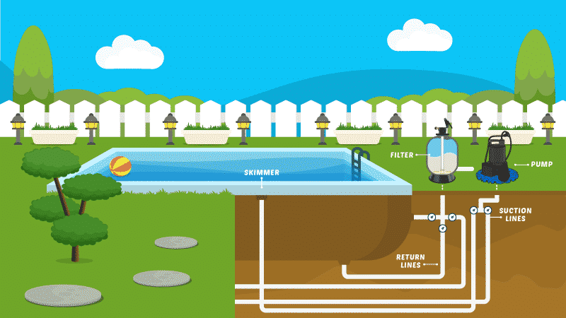 Parts of a Pool: Essential Knowledge for Pool Care