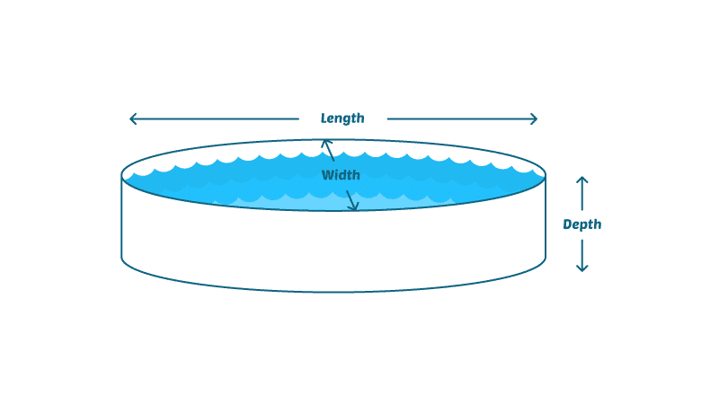 Pool calculator how much water is in your pool - The volume of water in a swimming pool ...