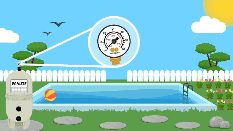 Understanding Your Pool Filter Pressure Gauge